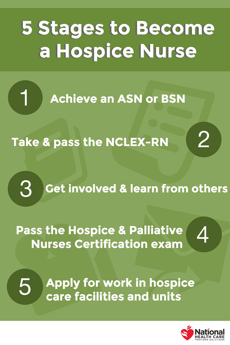 Your journey to becoming a hospice nurse 5 stages on your journey to becoming a hospice nurse xflitez Image collections