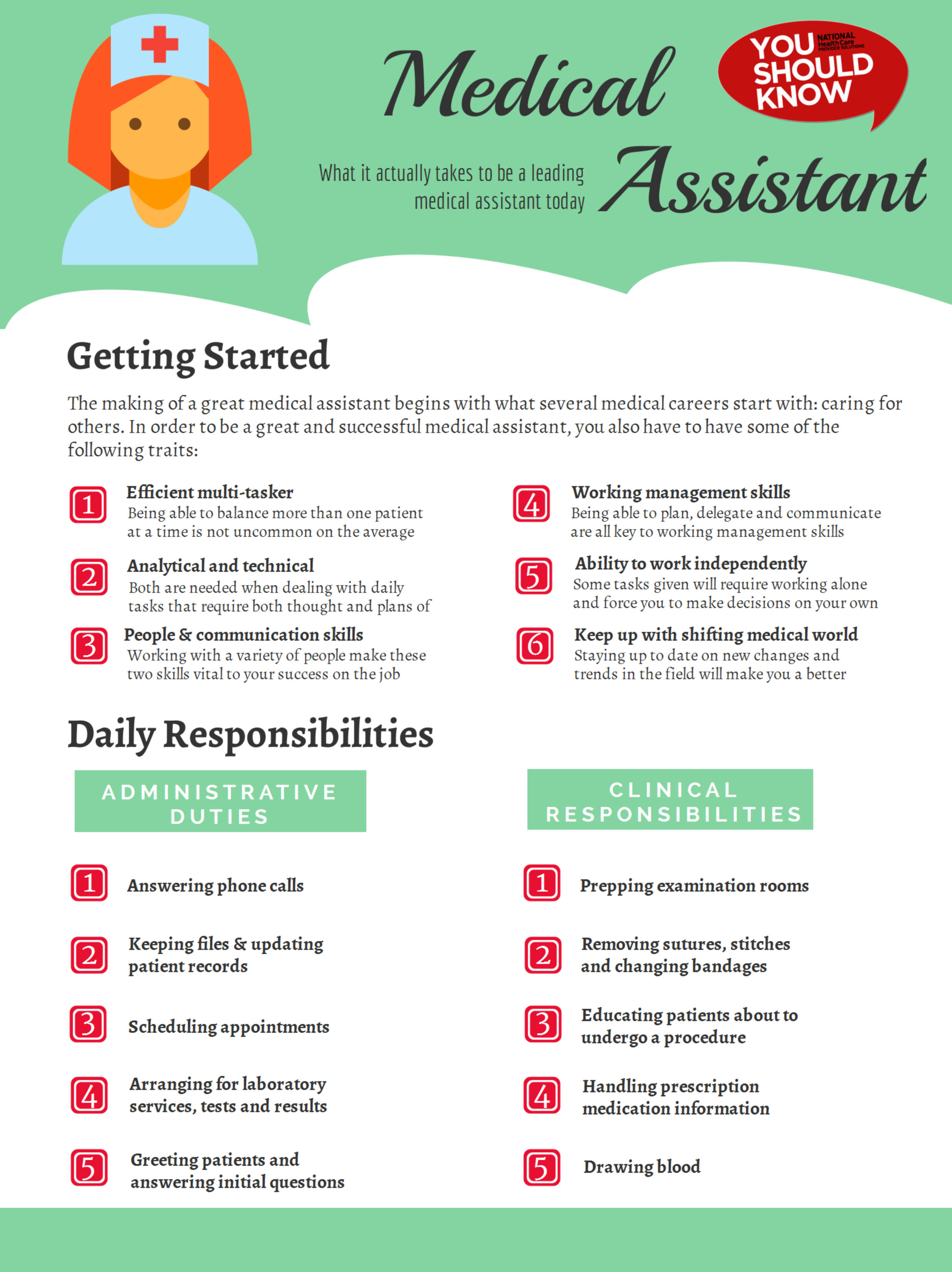 what does it take to be a leading medical assistant in 2015